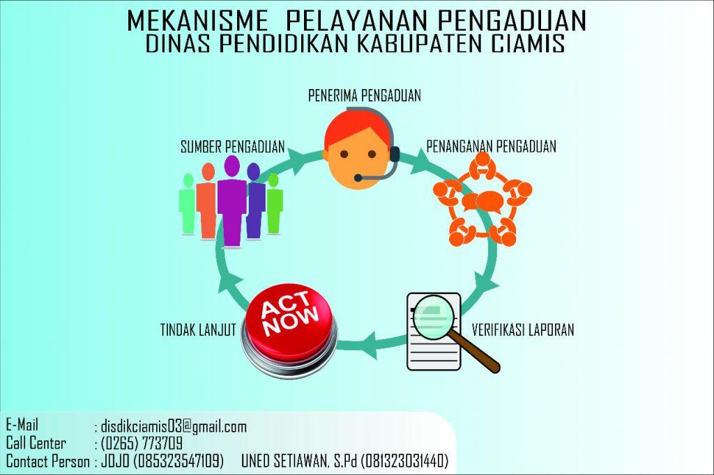 Mekanisme Pelayanan Pengaduan